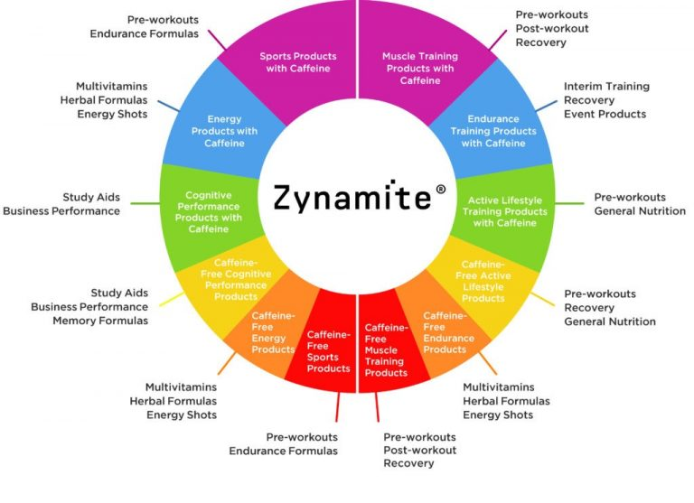 grafico-zynamite-4