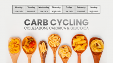 Slide-BLOG-CARB-CYCLING