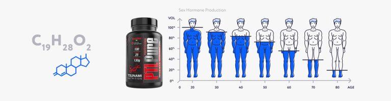Incrementare-il-Testosterone-col-PTL-pure-by-Tsunami-Nutrition-2